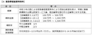 210521_特別枠